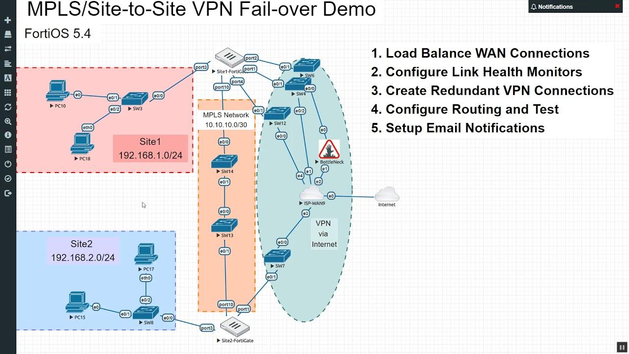 Netify vpn server