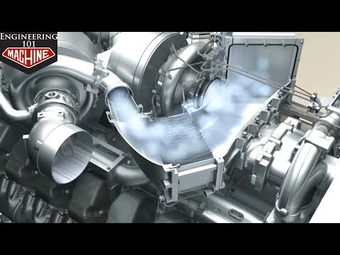 How to make Clean Diesel Engines of the Future
