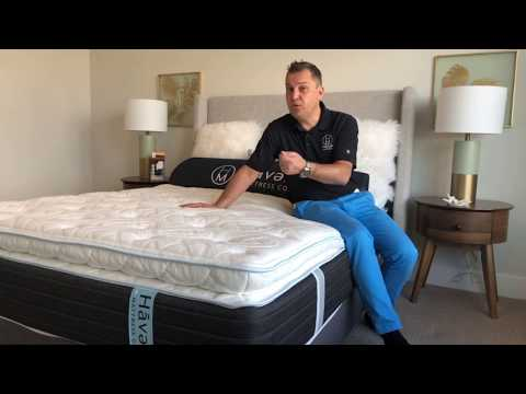 How to clean your Haven mattress?