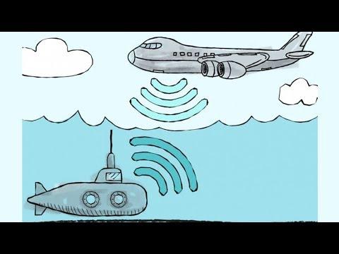 MIT's Wireless System