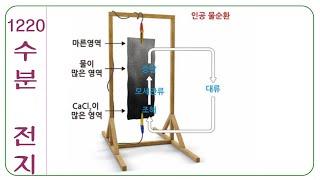 수분전기 발전기 개발 // 김일두 교수팀 : 카이스트 …