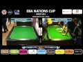 The EBA Nations Cup - Malta 2017