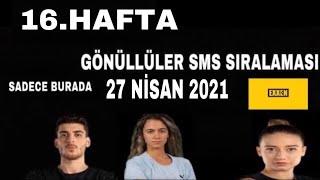 Survivor Gönüllüler Takımı Sms Sıralaması / 1 Nisan 2021 /12.Hafta (Sadece Burada / Exxen
