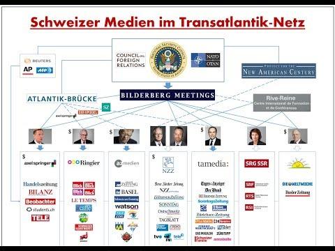 Schweizer Staats-TV: Zwangsgebühren für US/NATO-Propaganda!? #nobillag