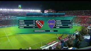 Fútbol en vivo. Independiente - Boca. Fecha 12 del Torneo de Primera División. FPT.