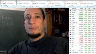 Punto Nueve - Noticias Forexdel 10 de Enero del 2020