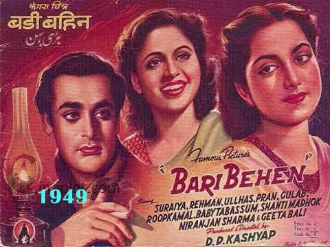 mohabbat ke dhokhe me koi na aaye koi na aaye..Rafi_Rajinder K_Husnlal Bhagatram..a tribute