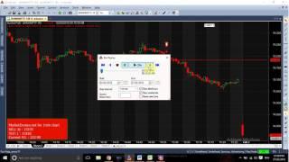 banknifty MarketDuniya 84000+ in one month strategy