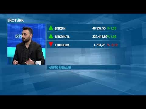 Ripple Davası 22 Şubat'ta! McCaleb XRP Sattı. AVAX'ta Son Gelişmeler - Bitcoin 50.000 Sınırında!