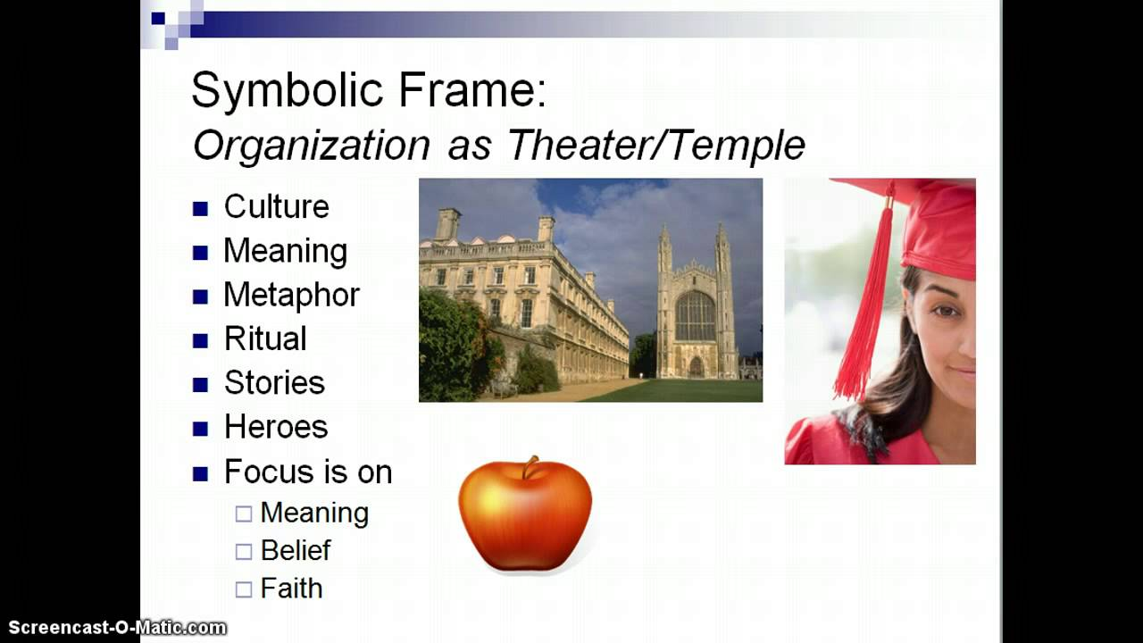 Bolman and Deal\'s Symbolic Frame - YouTube