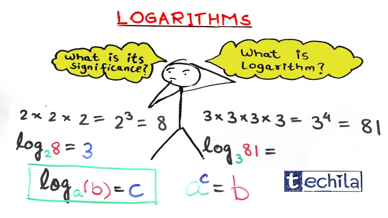 history of logarithms Logarithm explained in mathematics see main article: article and history of logarithms the history of logarithm in seventeenth century europe is the discovery of a new function that extended the realm of analysis beyond the scope of algebraic methods.
