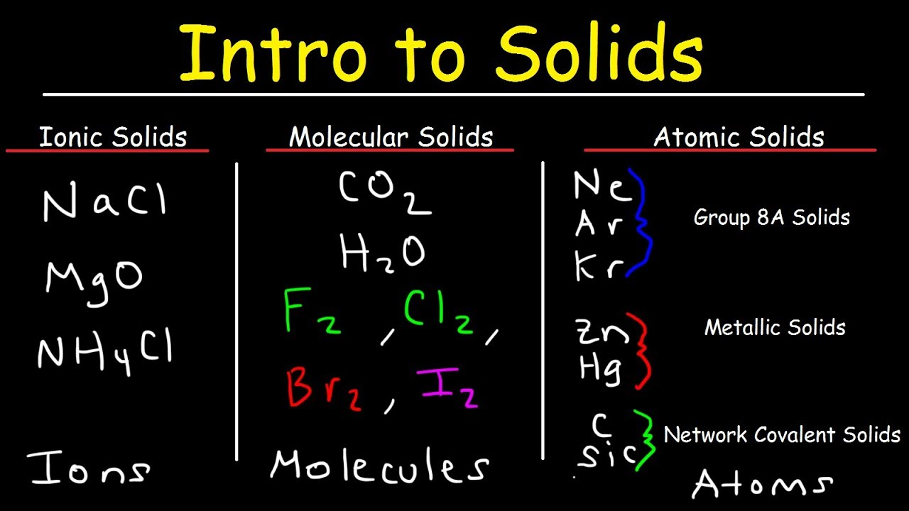 ionic solids molecular solids metallic solids network covalent