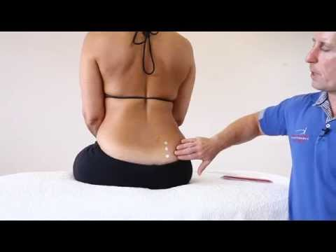 How to treat Sacroiliac Joint and lower back pain - Kinesiology Taping
