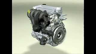 Устройство двигателя внутреннего сгорания - ДВС