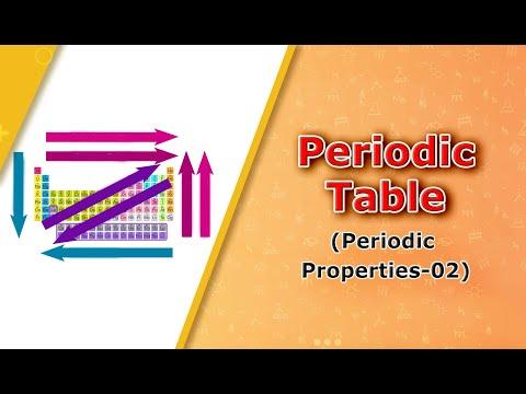 Periodic Table (Periodic Properties-02)