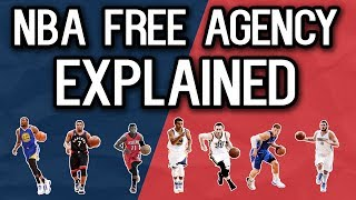 NBA Free Agency Explained