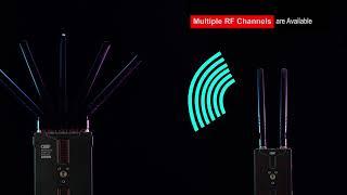 CVW Pro200 - Zero Latency Wireless Video Transmission Solution