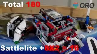 FLL2018 19 Into Orbit V2