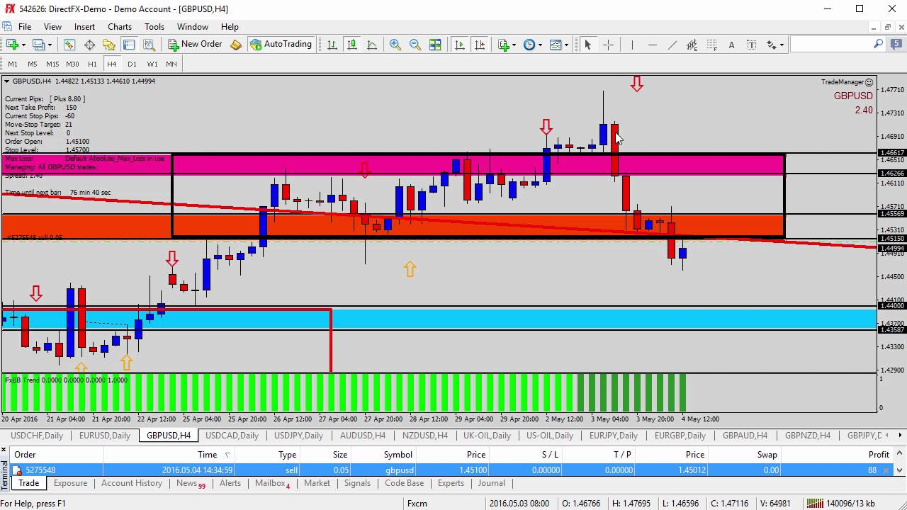 How to trade forex news youtube