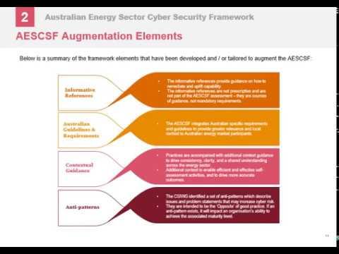 AESCSF Framework and Resources – Australian Energy Market
