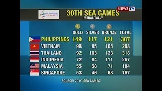 Qrt: 30th Sea Games Medal Tally