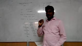 calculation of rate of depreciation under WDV method