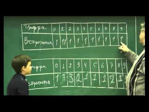 12 - Самоописывающие десятизначные числа