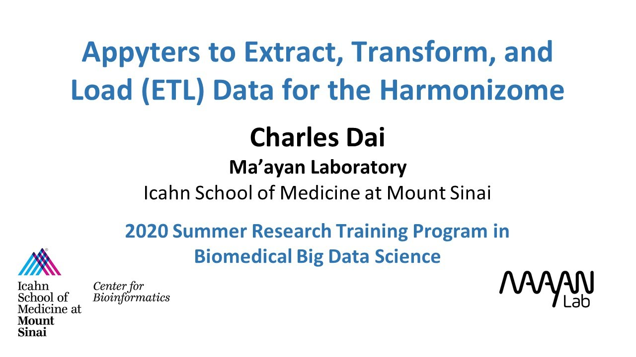 Appyters to Extract, Transform, and Load (ETL) Data for the Harmonizome
