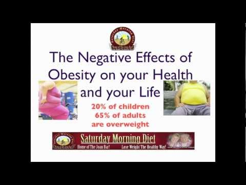 The Negative Effects of Obesity on Health/Life