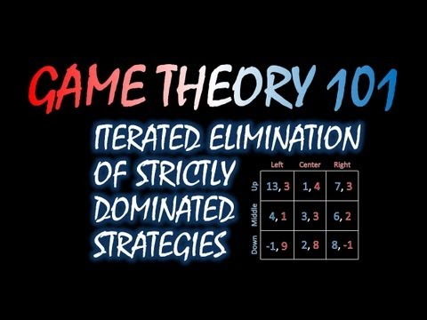 Game Theory 101 MOOC (#3): Iterated Elimination of Strictly Dominated Strategies