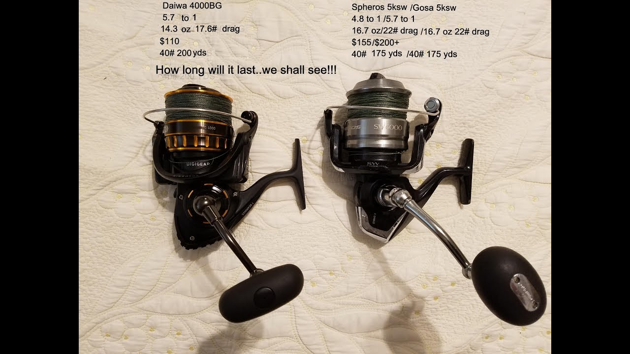 wwj daiwa bg 4000 fails again