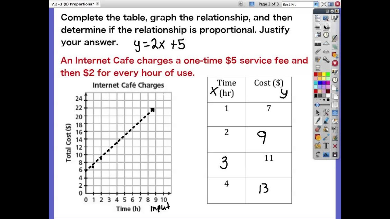 medium resolution of Unit 3 - Proportional Reasoning - SMS Math Resources