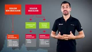 Formation Module 4 - Anti-douleur et Compex