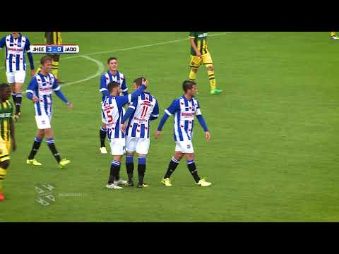 Samenvatting Jong sc Heerenveen - Jong ADO Den Haag