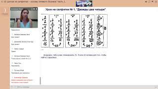 Белянкина Олеся 10 уроков на салфетках  Часть 1