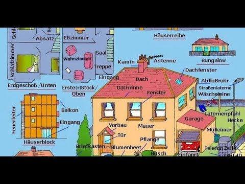 Deutsch lernen in der wohnung youtube for Wohnung dekorieren lernen