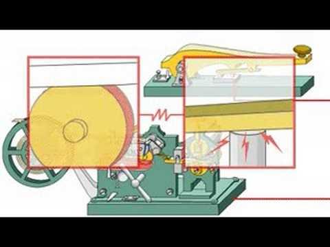 How Telegraph Machines  Work