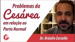 Problemas da Cesárea em relacao ao Parto Normal