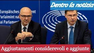FMI: No ai minibot! UE: aggiustamenti considerevoli! BTP a ruba. Soros-Tetrapack-Bonino
