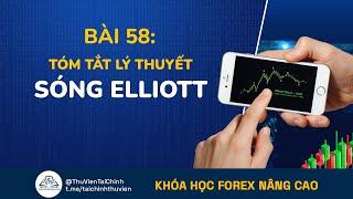 Bài 58: Tóm Tắt Lý Thuyết Sóng Elliott   Đầu Tư Forex Nâng Cao   Học Forex Online