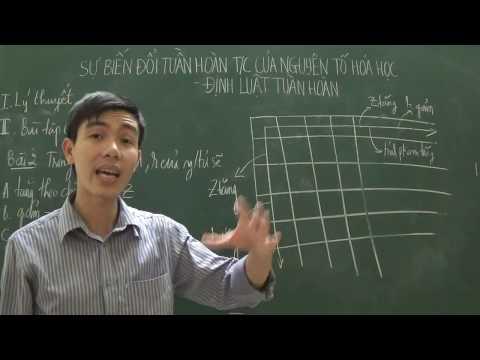 [Hóa 10] - Sự biến đổi tuần hoàn tính chất các nguyên tố, Định luật tuần hoàn (Phần bài tập)