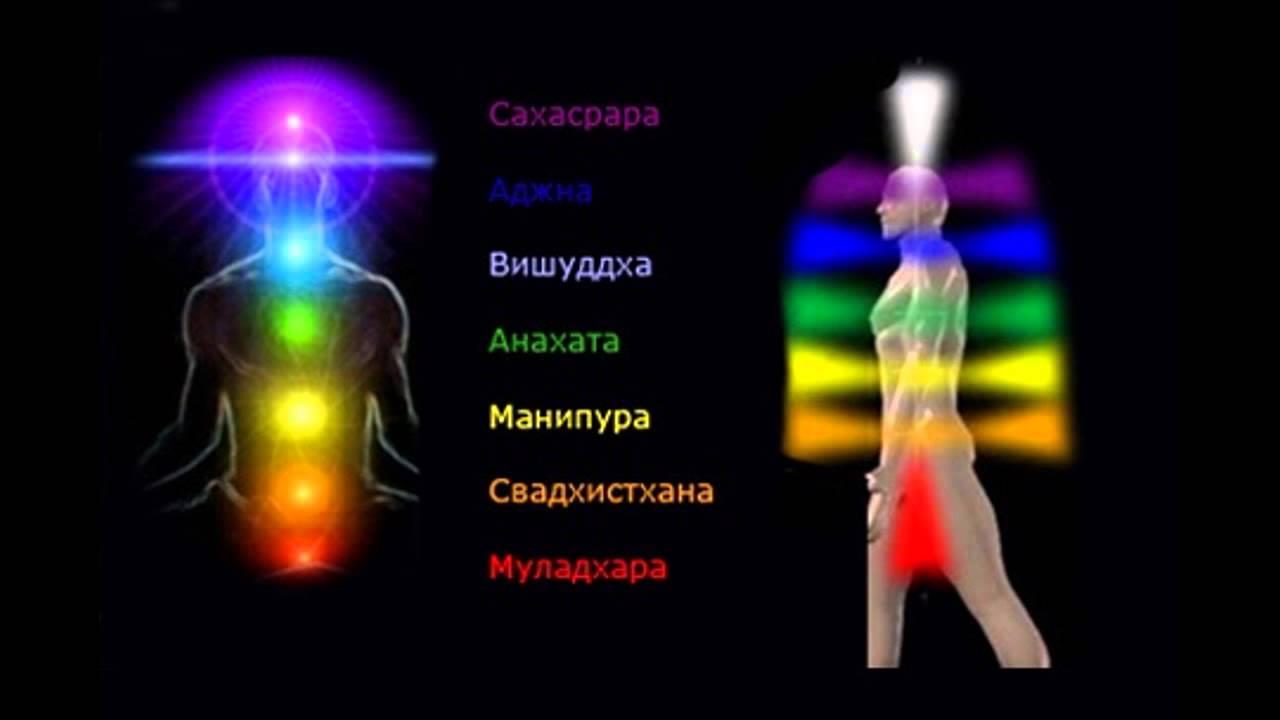 Медитация на открытие сексуальной энергии