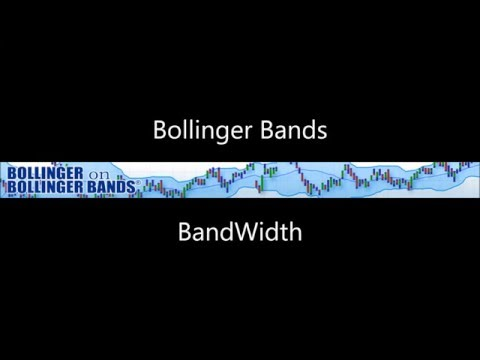 Introduction to Charting: BandWidth