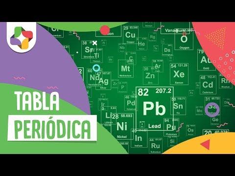 La Tabla Periódica de Elementos - Química - Educatina