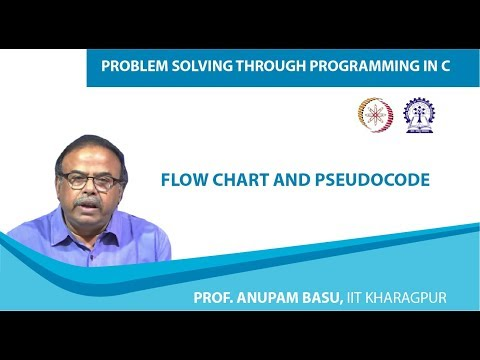Flow Chart and Pseudocode