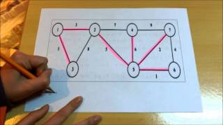 Algoritmo de Kruskal 2