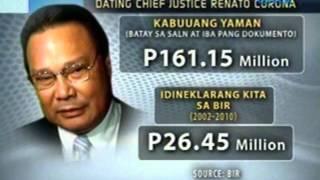 Saksi: Dating CJ Renato Corona, kanyang anak at manugang, sinampahan ng reklamong tax evasion ng BIR