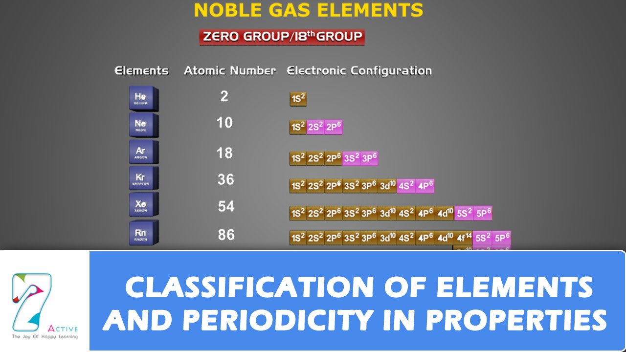 Classification of elements and periodicity in properties youtube gamestrikefo Choice Image