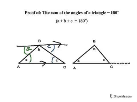 Angles in a triangle add up to 180° (Proof)