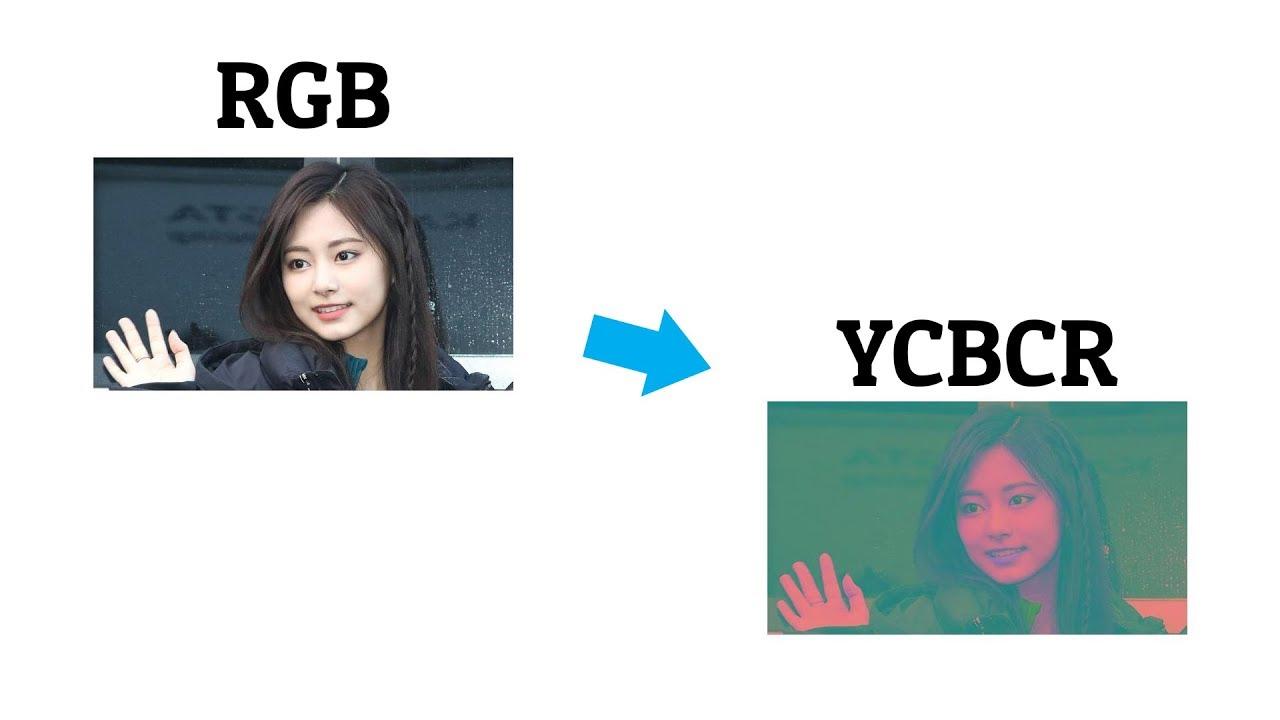 PENGOLAHAN CITRA: KONVERSI RGB TO YCBCR